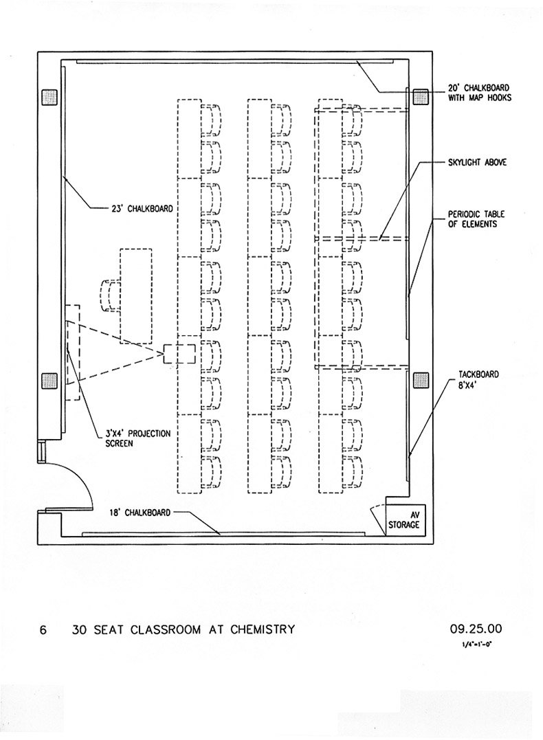 Classroom Design Size ~ Chemistry classroom plan