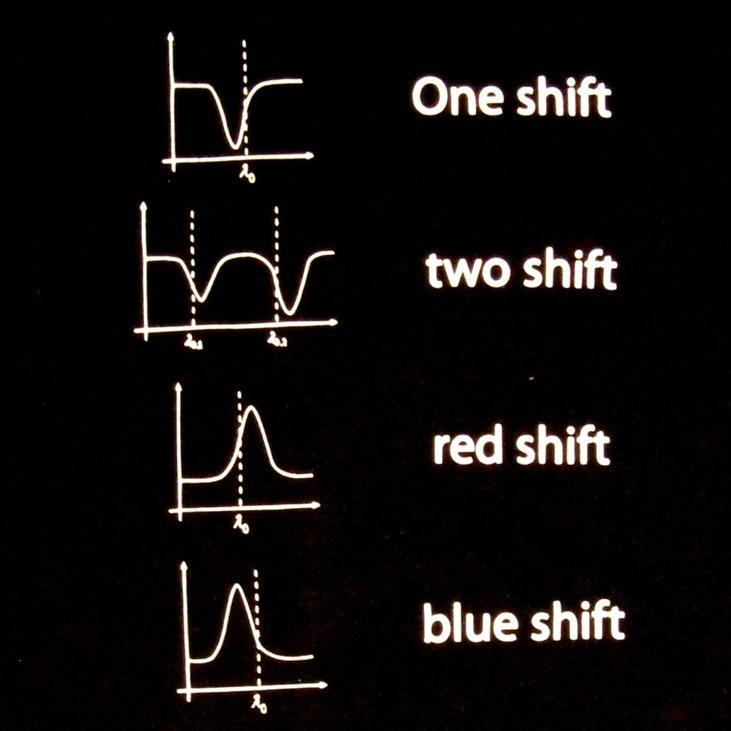 astronomy university shirts - photo #43