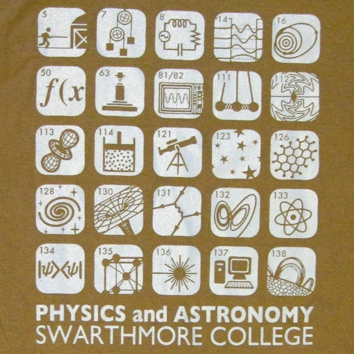 Astrophysics basic subjects in college