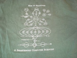 2012 shirt back: how to recognize...