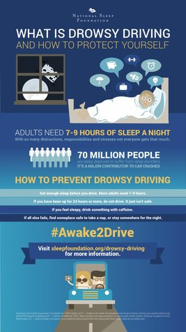 What is drowsy driving and how to protect yourself