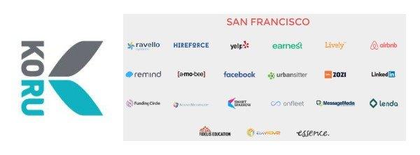 Koro Partner Logos