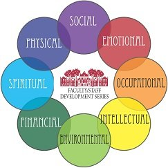 FSDW logo which lists all areas that are covered in these events, such as Social, Emotional, Occupational, Intellectual, Environmental, Financial, Spiritual, and Musical