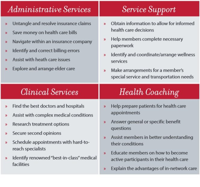 Employee Assistance Programs And Mental Health Resources Human