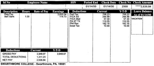 Pay Stub And Payroll Codes Human Resources Swarthmore College - Direct deposit pay stub template