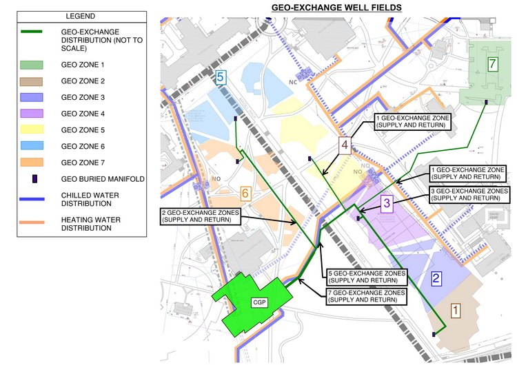 Geo Exchange Well Fields