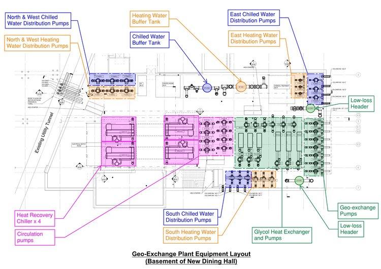 Geo-Thermal Equipment Layout