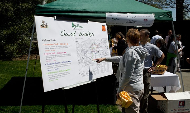 Swat Walks Program