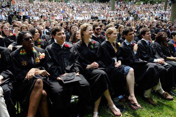 Post Graduation Statistics