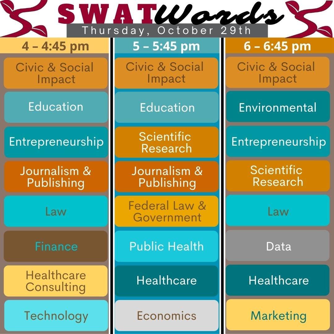 SwatWords: Healthcare, Civil & Social Impact, Entrepreneurship, Technology, Law, Education, Journalism & Publishing, Finance, Public Health, Economics, Scientific Research, Data Science, Marketing, Government